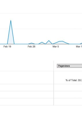 Featured Image For SEO Insights – Sifting Through Bad Data In Google Analytics